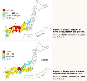 natto-grafiek-consumptie
