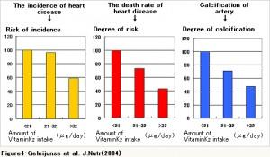 natto-grafiek-disease